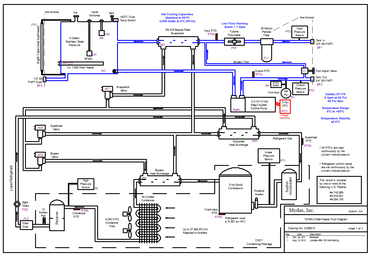York Economizer Wiring Diagram Pdf 34 S. Mydax Air Cooled Liquid Chiller Pid Mechanical Schematic Diagram For 1m16a Model Trane Water. Wiring. W7459a1001 Wiring Diagram At Scoala.co