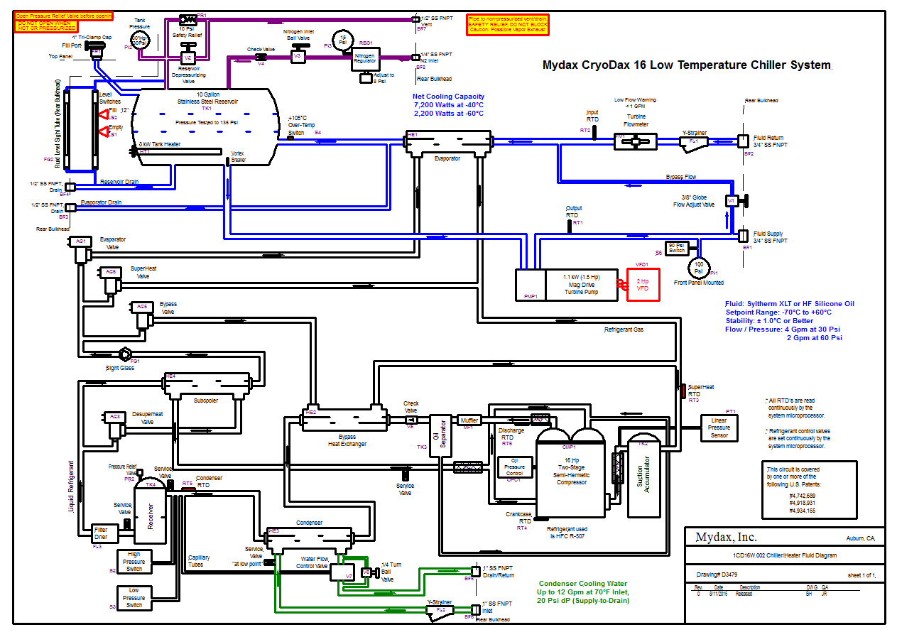 Water Chiller System. on water cooled chiller piping schematic #CBA300