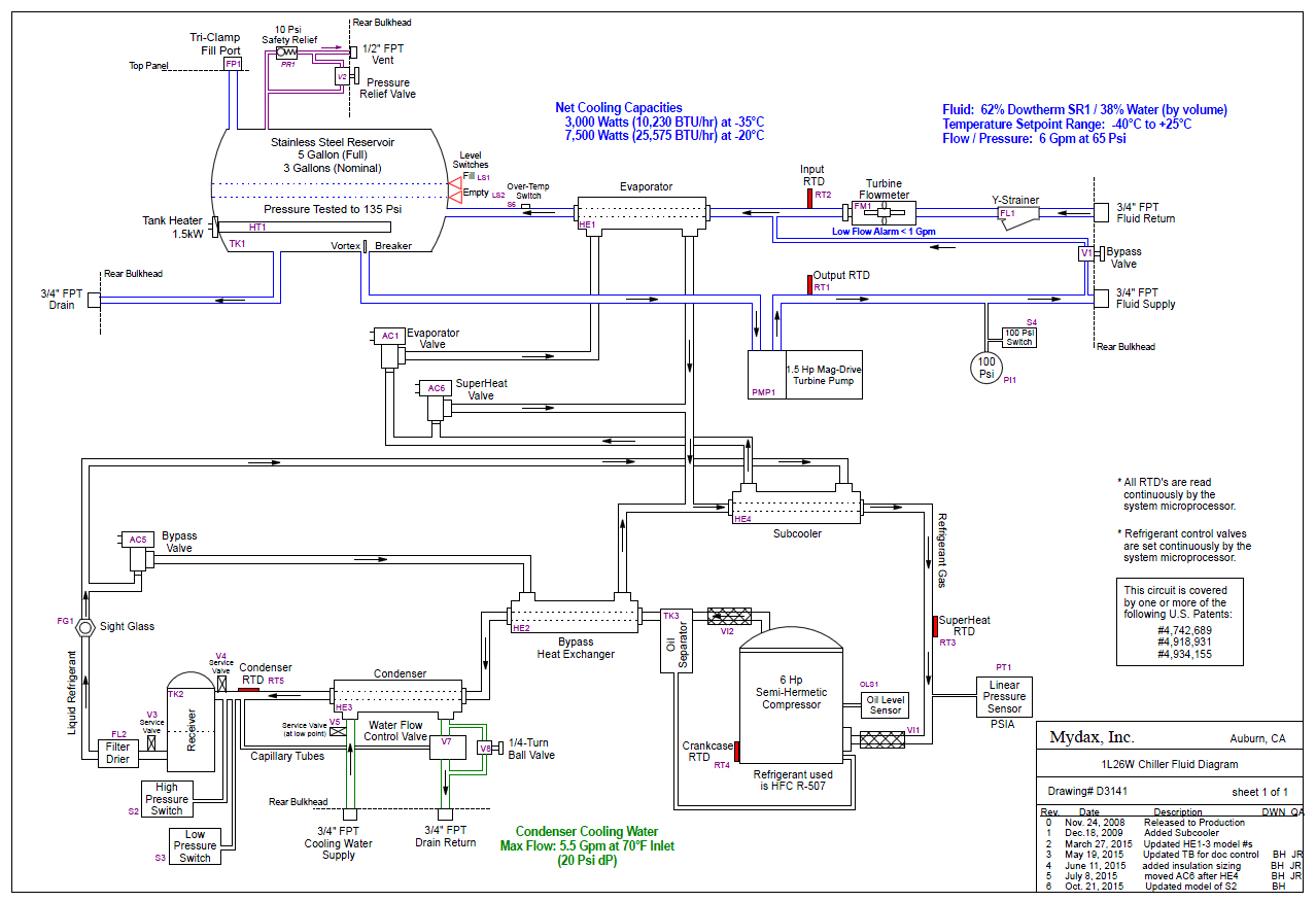 Typical Refrigeration Wiring Diagram Not Lossing Lighting Water Chiller Air Cooled Freezer Refrigerator
