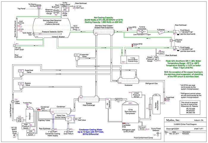 chilled water diagram pictures to pin on pinterest